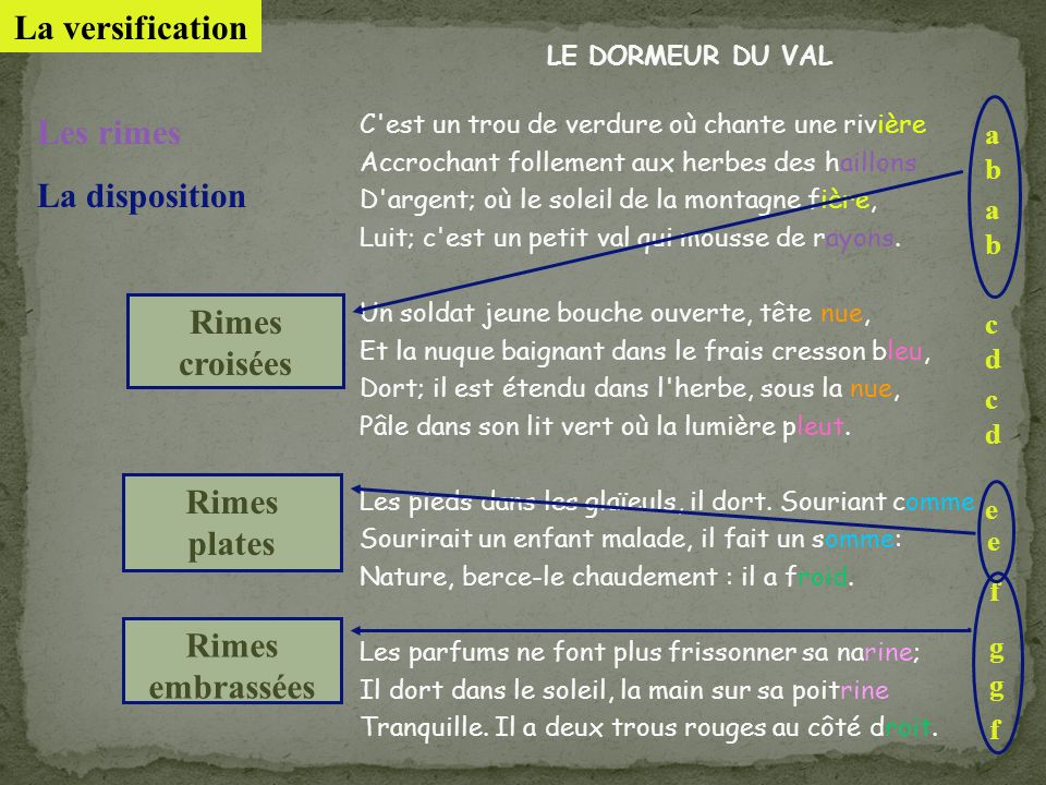 La versification Rimes croisées Rimes plates Rimes embrassées