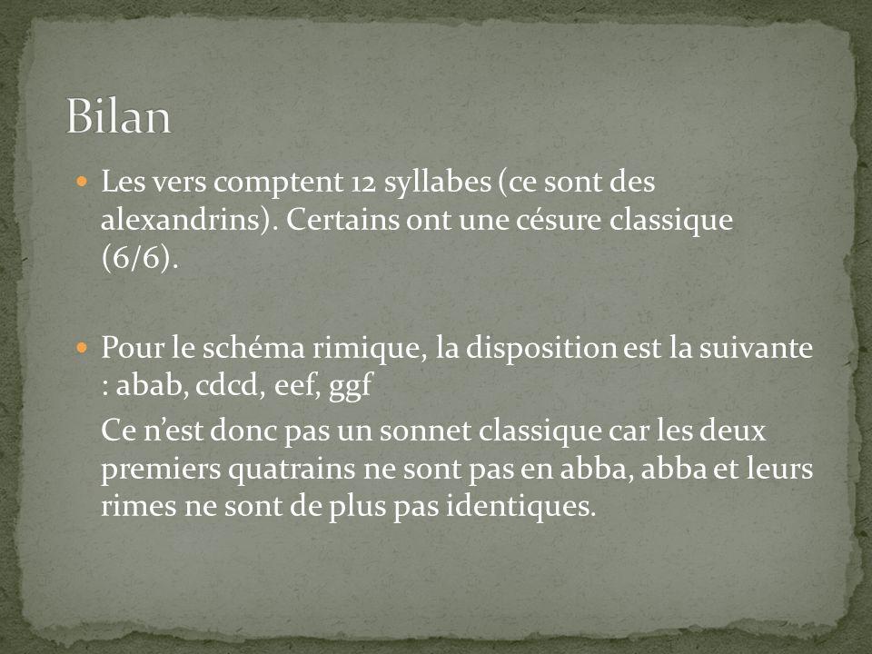 Bilan Les vers comptent 12 syllabes (ce sont des alexandrins). Certains ont une césure classique (6/6).