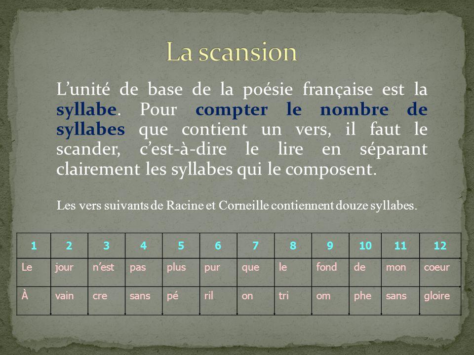 Les vers suivants de Racine et Corneille contiennent douze syllabes.