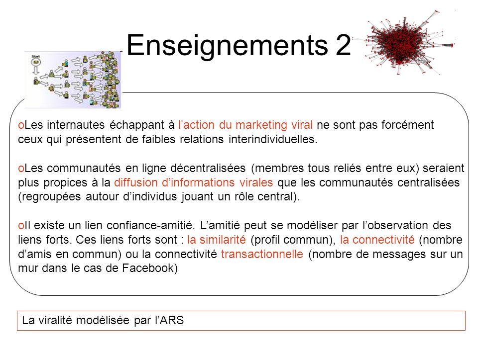 Enseignements 2 Les internautes échappant à l'action du marketing viral ne sont pas forcément.