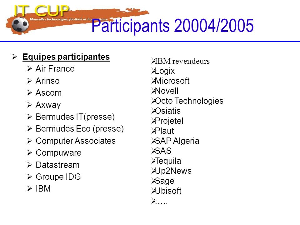 Participants 20004/2005 Equipes participantes Air France Arinso Ascom