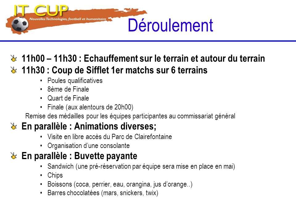Déroulement11h00 – 11h30 : Echauffement sur le terrain et autour du terrain. 11h30 : Coup de Sifflet 1er matchs sur 6 terrains.