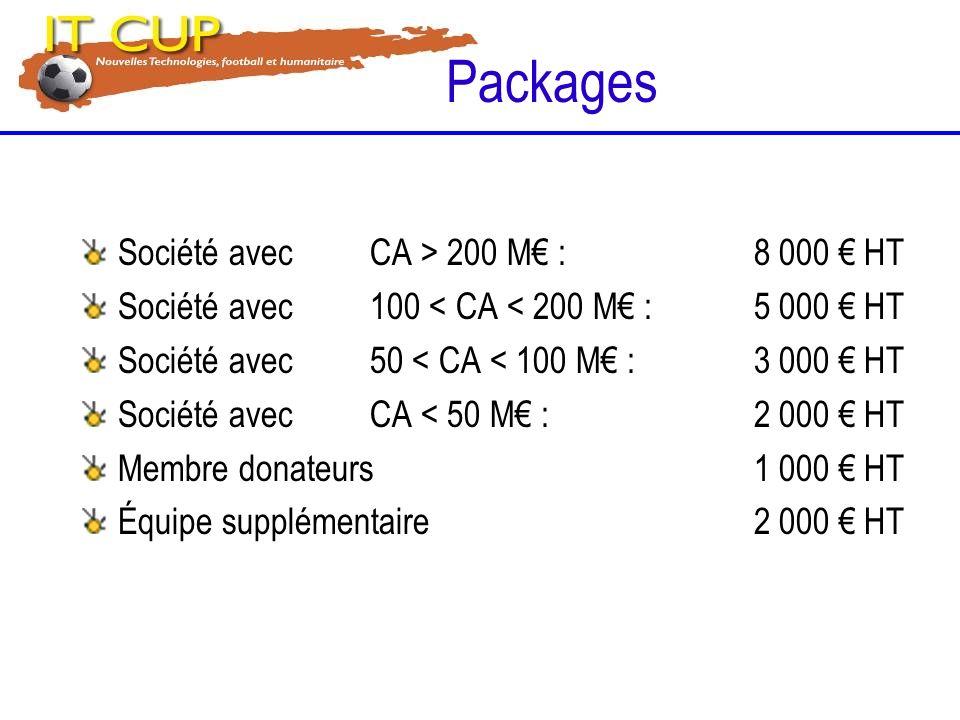 Packages Société avec CA > 200 M€ : 8 000 € HT