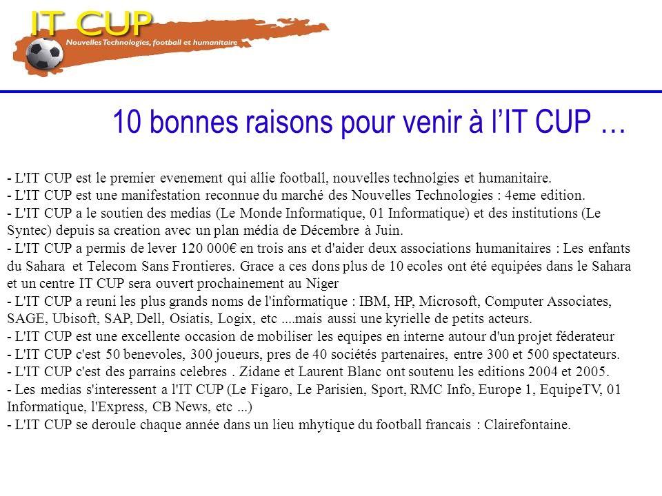 10 bonnes raisons pour venir à l'IT CUP …