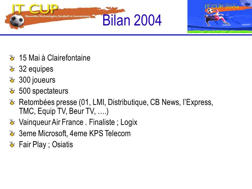 Bilan 2004 15 Mai à Clairefontaine 32 equipes 300 joueurs