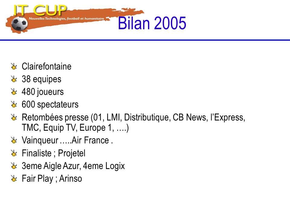Bilan 2005 Clairefontaine 38 equipes 480 joueurs 600 spectateurs