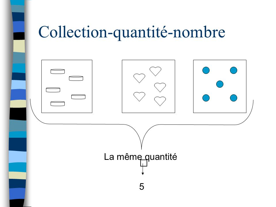 Collection-quantité-nombre