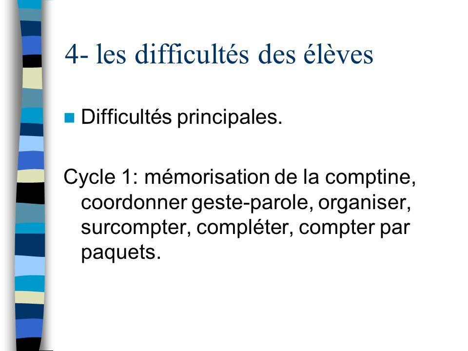 4- les difficultés des élèves