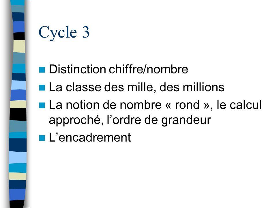 Cycle 3 Distinction chiffre/nombre La classe des mille, des millions