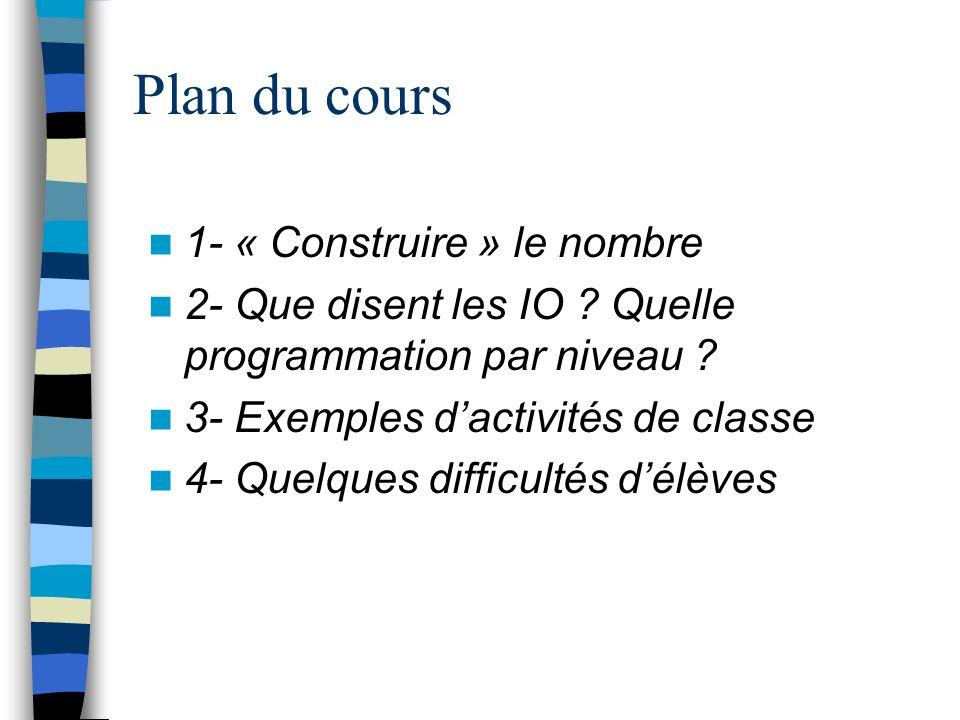 Plan du cours 1- « Construire » le nombre