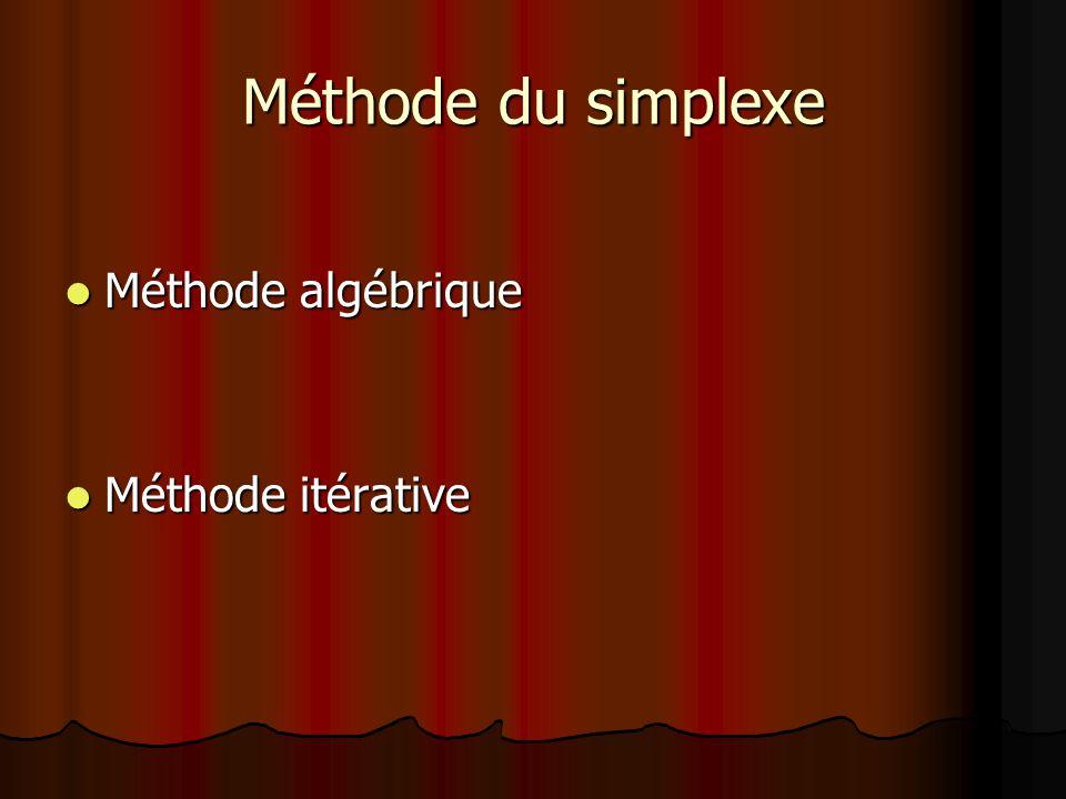 Méthode du simplexe Méthode algébrique Méthode itérative