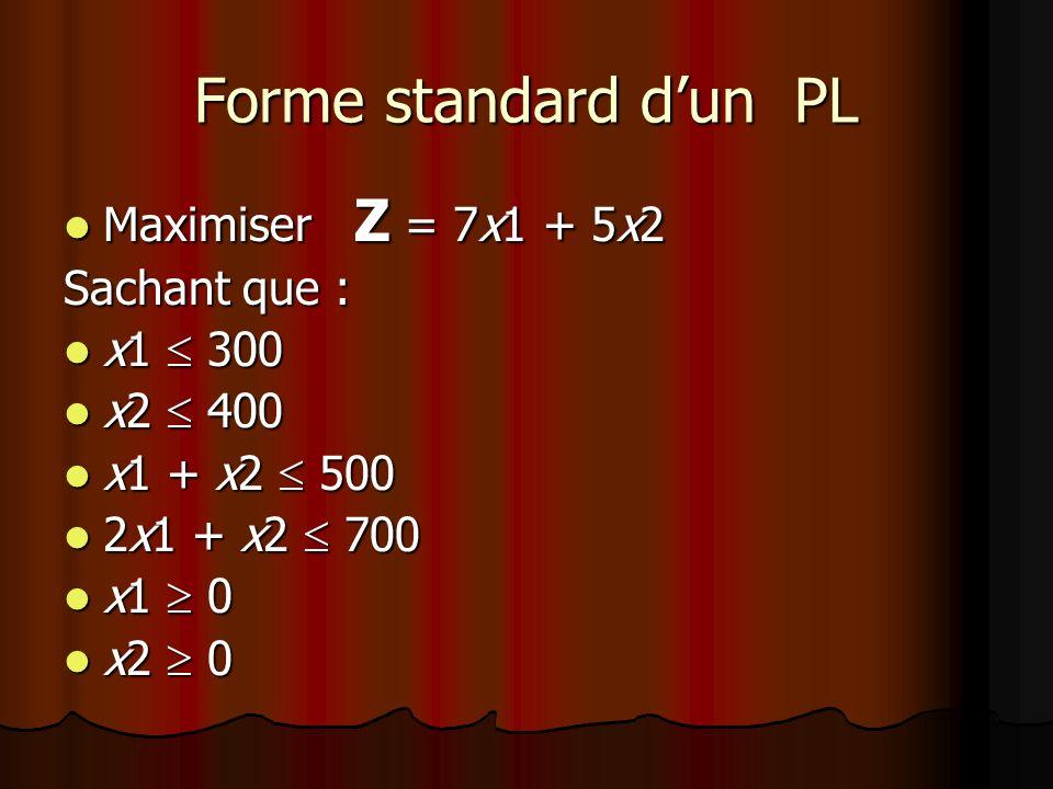 Forme standard d'un PL Maximiser Z = 7x1 + 5x2 Sachant que : x1  300