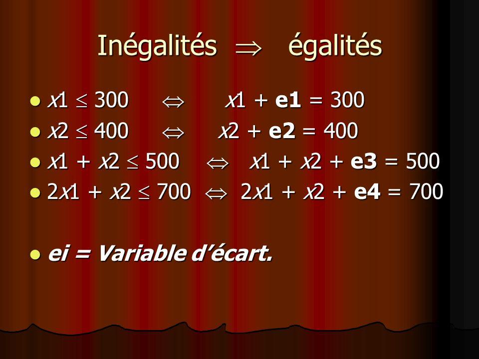 Inégalités  égalités x1  300  x1 + e1 = 300