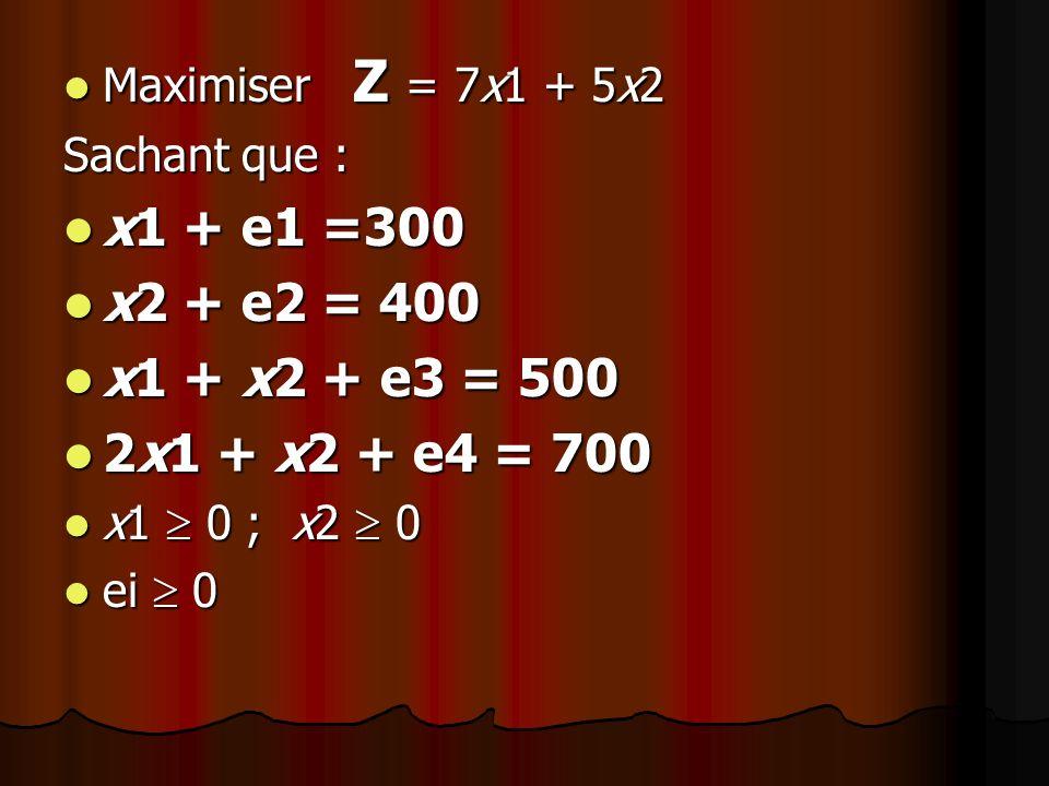 x1 + e1 =300 x2 + e2 = 400 x1 + x2 + e3 = 500 2x1 + x2 + e4 = 700