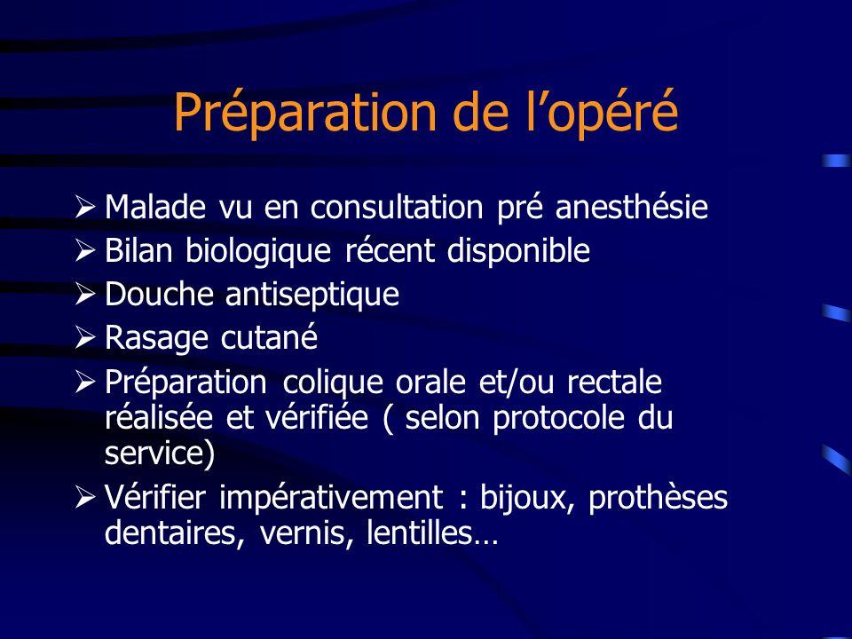 Préparation de l'opéré