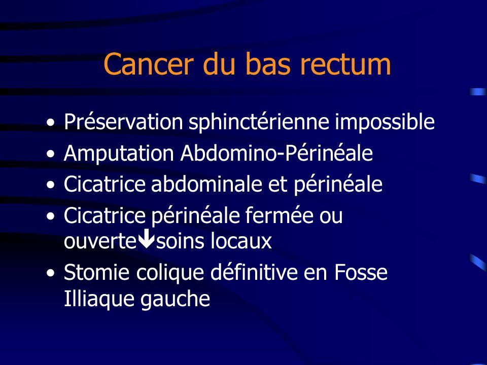 Cancer du bas rectum Préservation sphinctérienne impossible