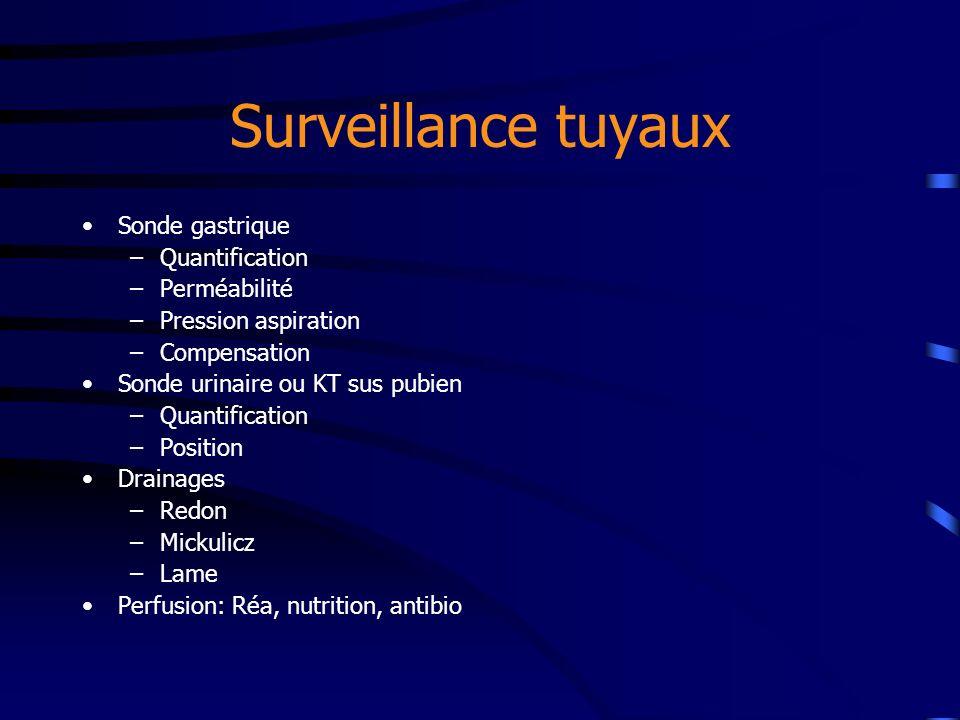 Surveillance tuyaux Sonde gastrique Quantification Perméabilité