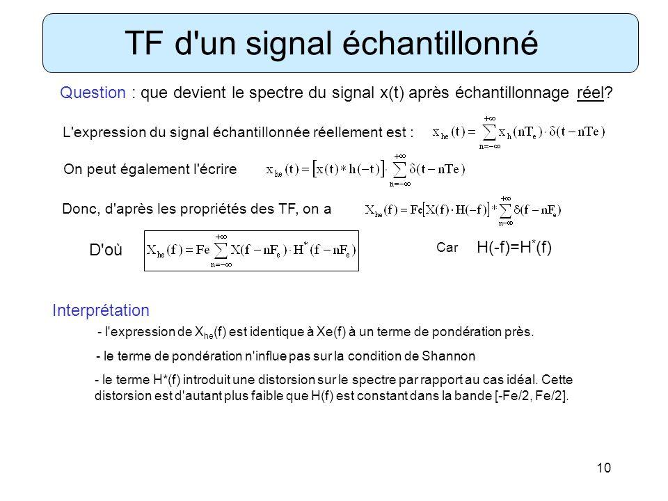 TF d un signal échantillonné
