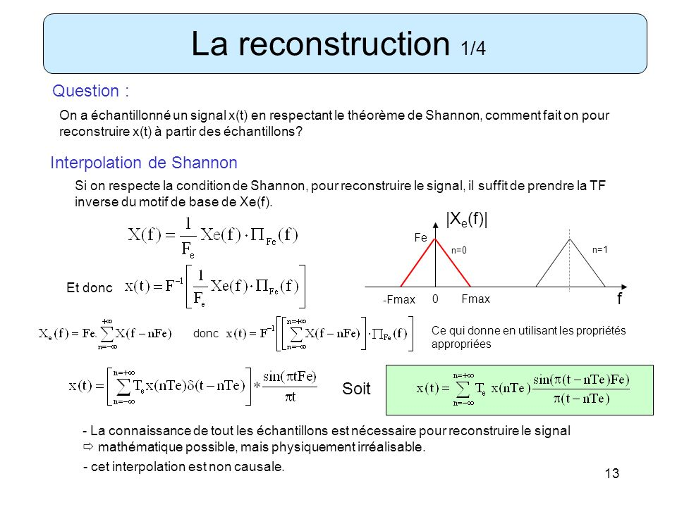 La reconstruction 1/4 Question : Interpolation de Shannon |Xe(f)| f