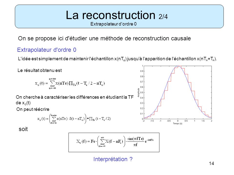 La reconstruction 2/4 Extrapolateur d ordre 0. On se propose ici d étudier une méthode de reconstruction causale.