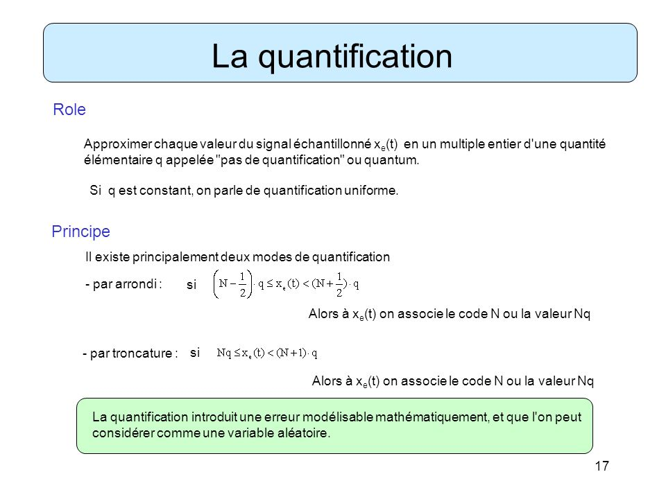 La quantification Role Principe