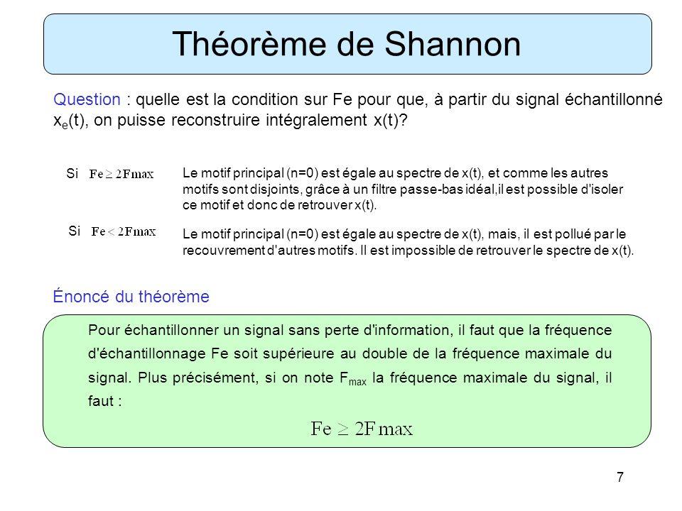 Théorème de Shannon