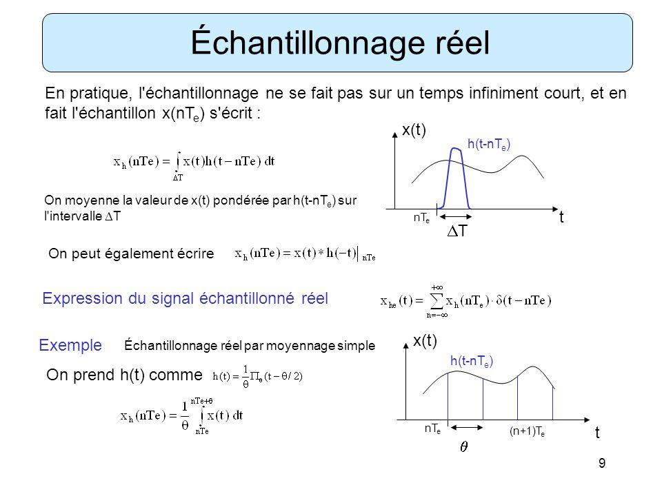 Échantillonnage réel En pratique, l échantillonnage ne se fait pas sur un temps infiniment court, et en fait l échantillon x(nTe) s écrit :