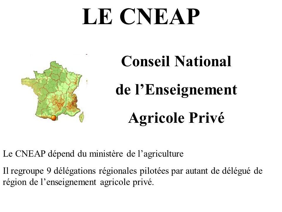 LE CNEAP Conseil National de l'Enseignement Agricole Privé