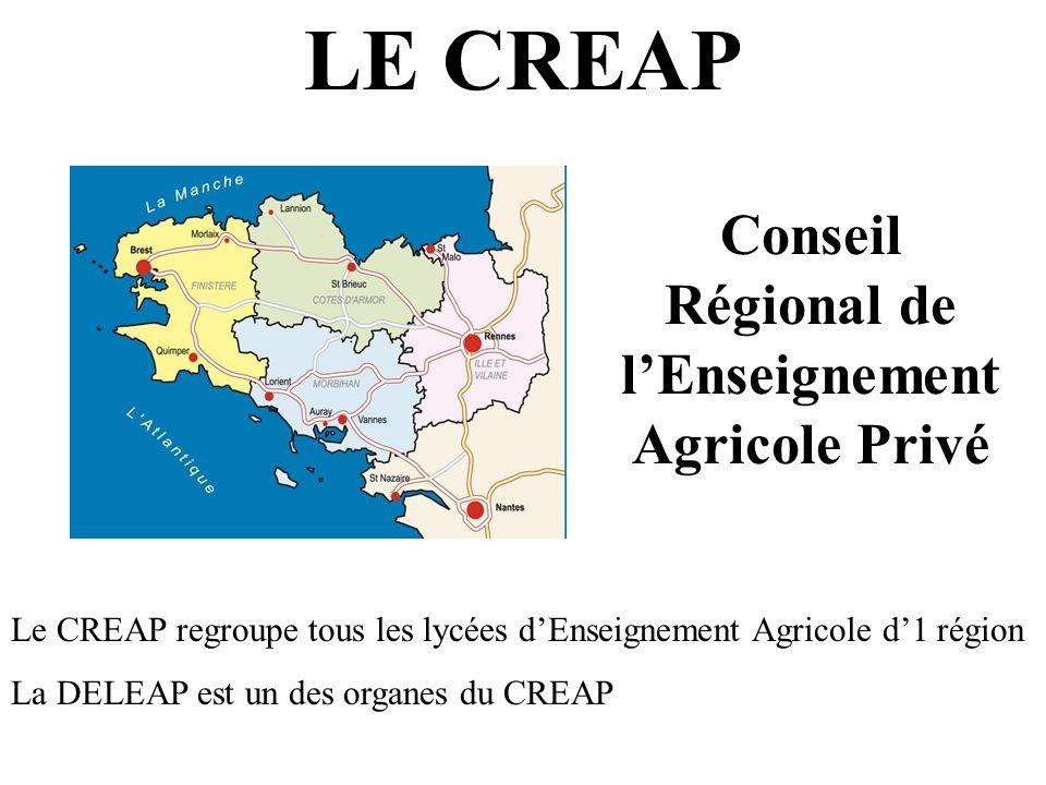 Conseil Régional de l'Enseignement Agricole Privé
