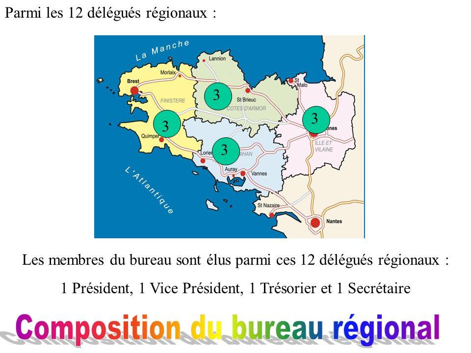 Composition du bureau régional