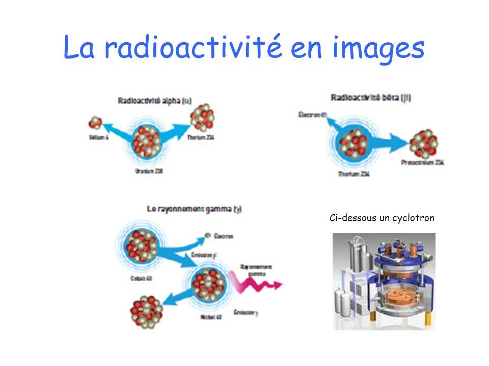 La radioactivité en images
