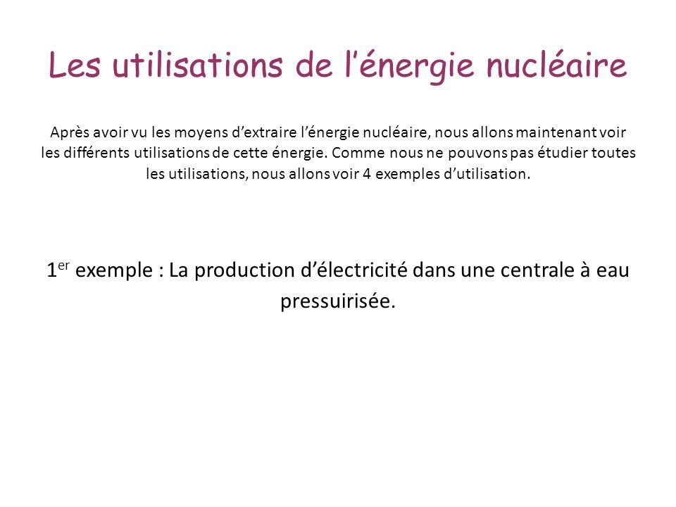 Les utilisations de l'énergie nucléaire