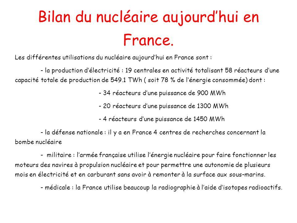 Bilan du nucléaire aujourd'hui en France.