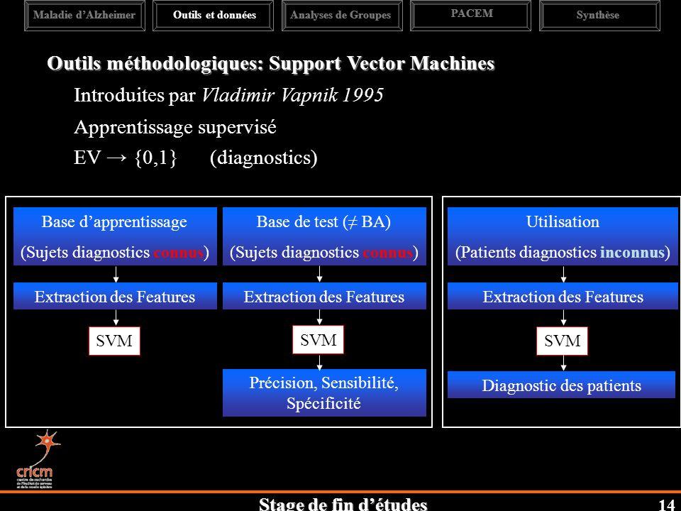 Outils méthodologiques: Support Vector Machines