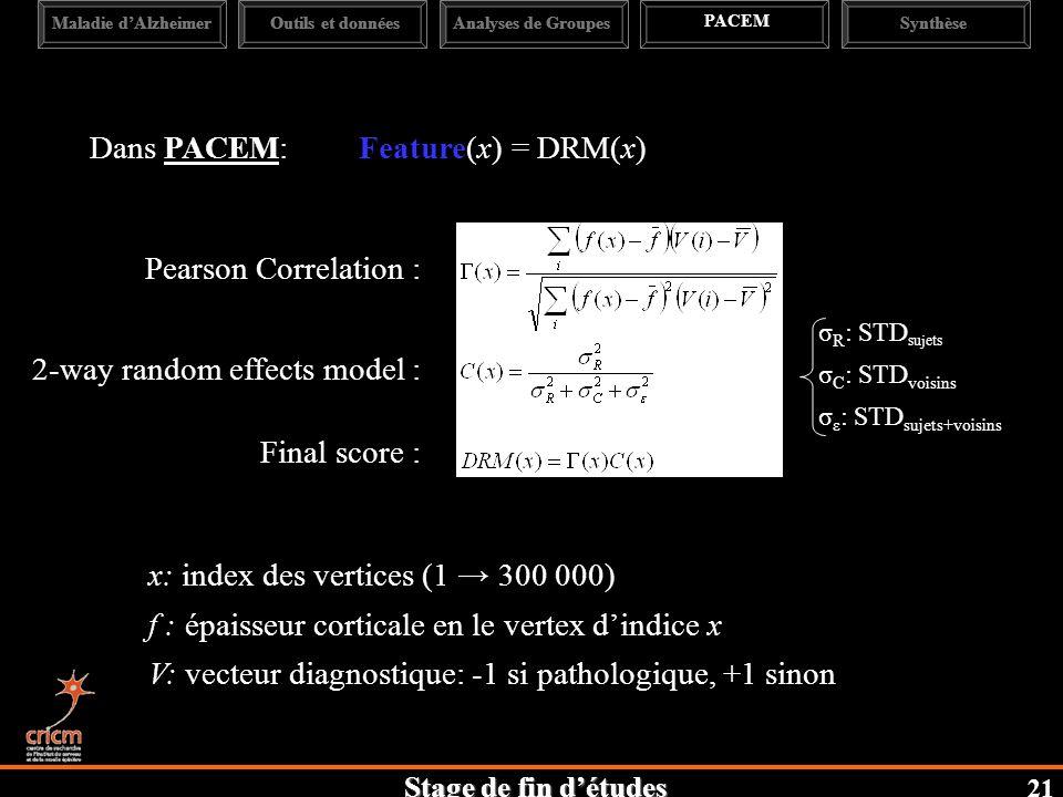 Dans PACEM: Feature(x) = DRM(x)