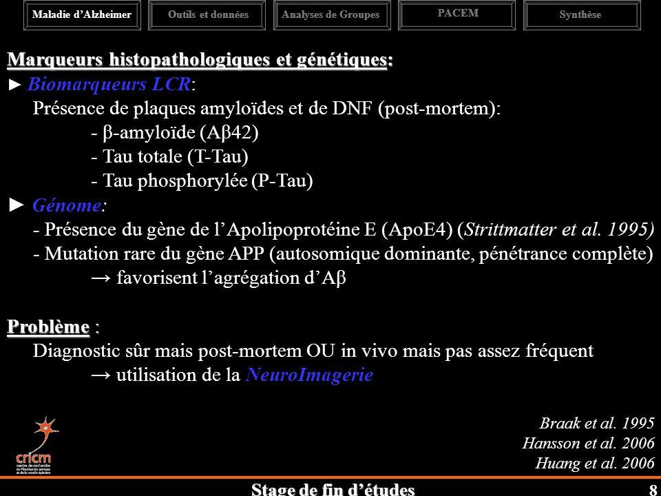 Marqueurs histopathologiques et génétiques:
