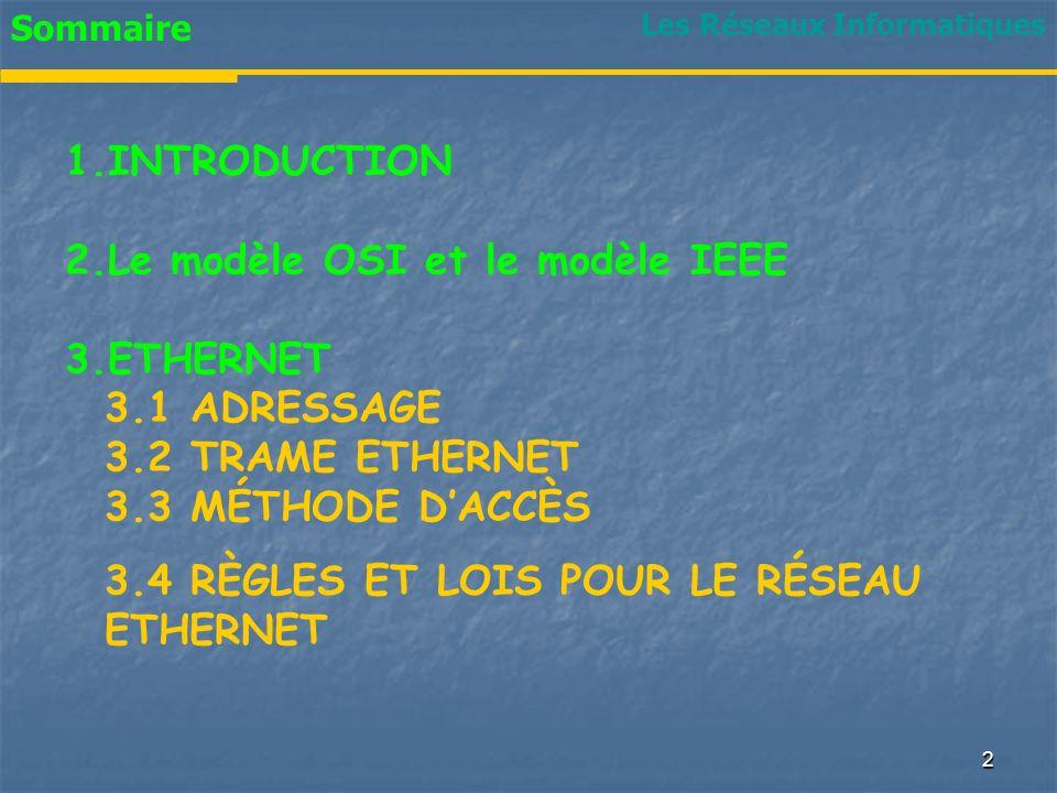 Le modèle OSI et le modèle IEEE ETHERNET 3.1 ADRESSAGE
