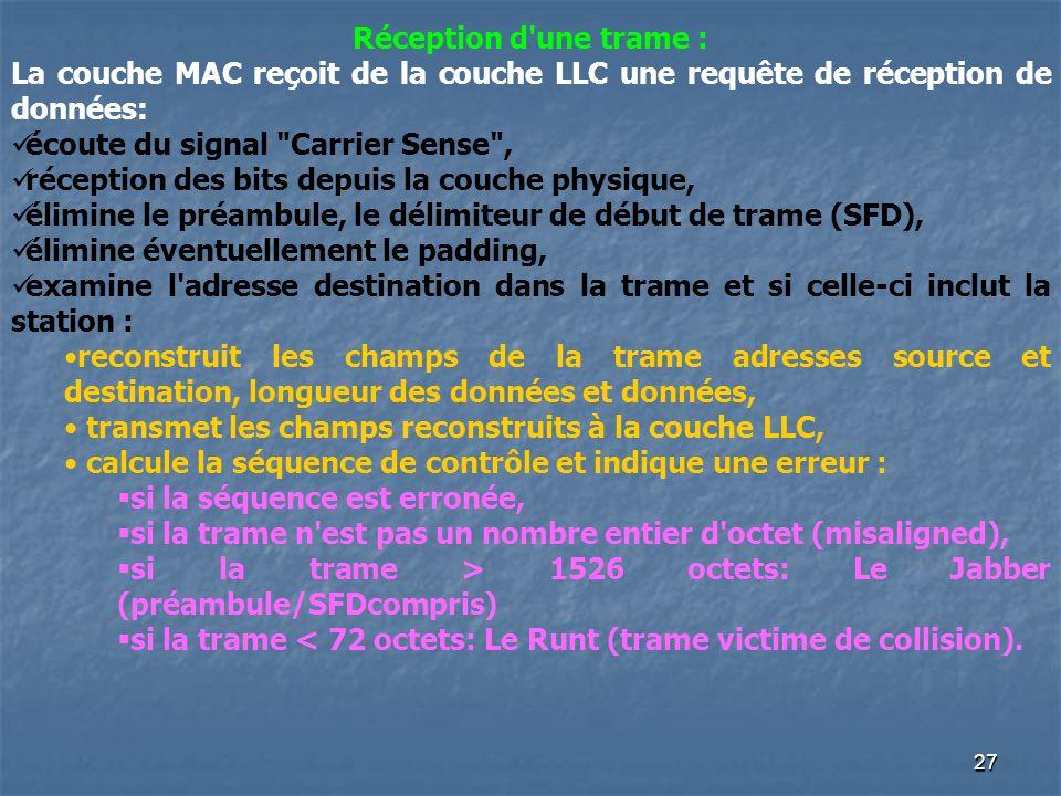 Réception d une trame :La couche MAC reçoit de la couche LLC une requête de réception de données: écoute du signal Carrier Sense ,