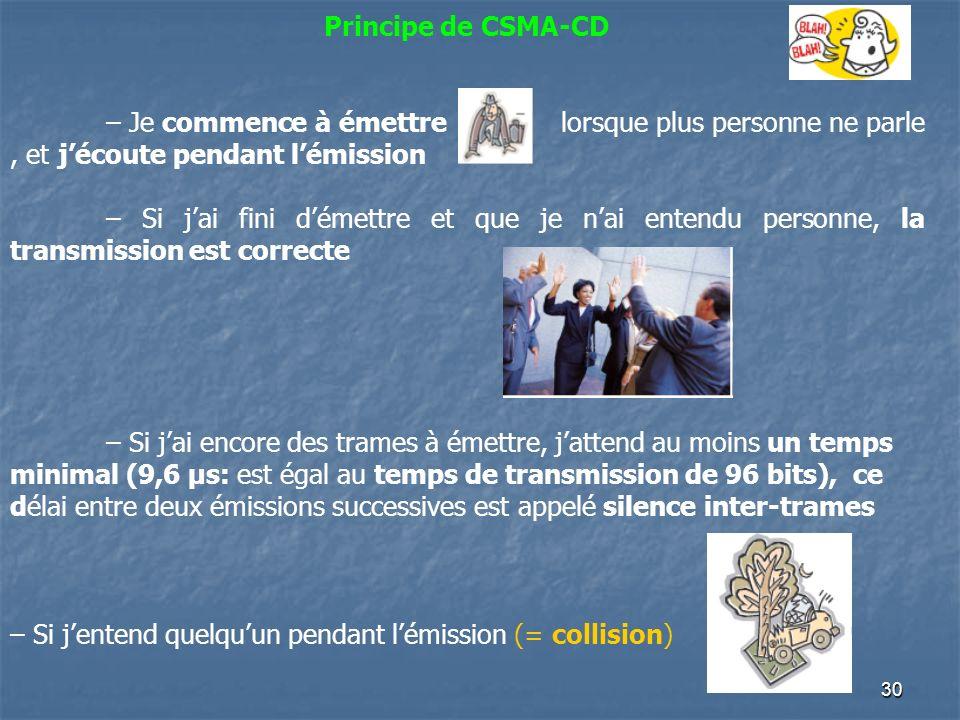 Principe de CSMA-CD– Je commence à émettre lorsque plus personne ne parle , et j'écoute pendant l'émission.