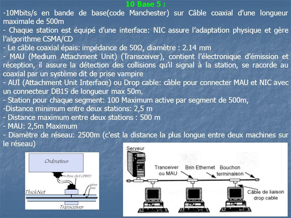 10 Base 5 : -10Mbits/s en bande de base(code Manchester) sur Câble coaxial d'une longueur maximale de 500m.