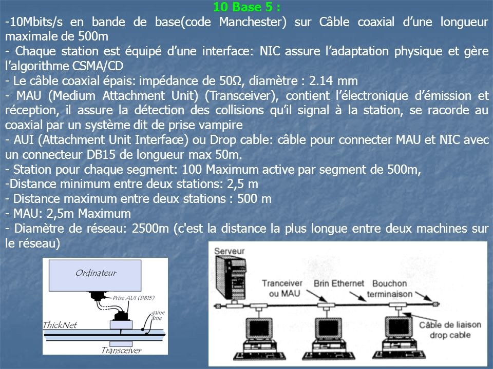 10 Base 5 :-10Mbits/s en bande de base(code Manchester) sur Câble coaxial d'une longueur maximale de 500m.
