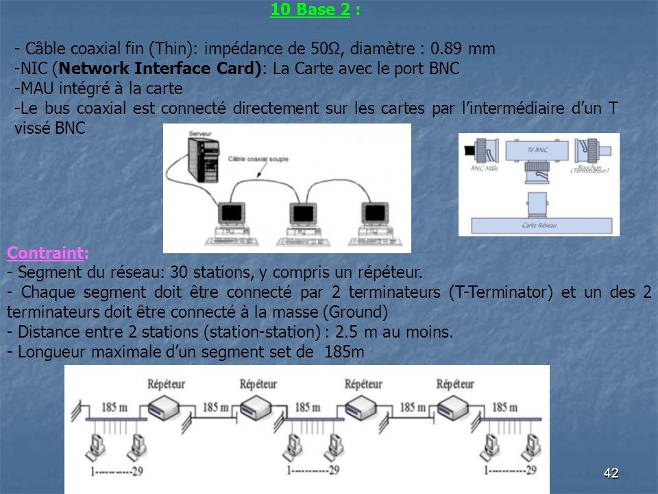 10 Base 2 :- Câble coaxial fin (Thin): impédance de 50Ω, diamètre : 0.89 mm. -NIC (Network Interface Card): La Carte avec le port BNC.
