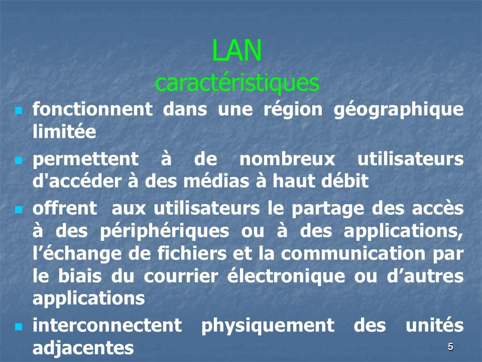 LAN caractéristiques fonctionnent dans une région géographique limitée