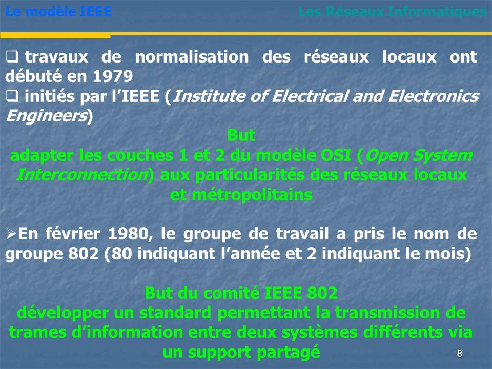 travaux de normalisation des réseaux locaux ont débuté en 1979