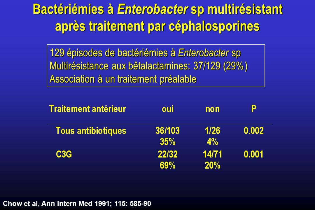 Bactériémies à Enterobacter sp multirésistant après traitement par céphalosporines