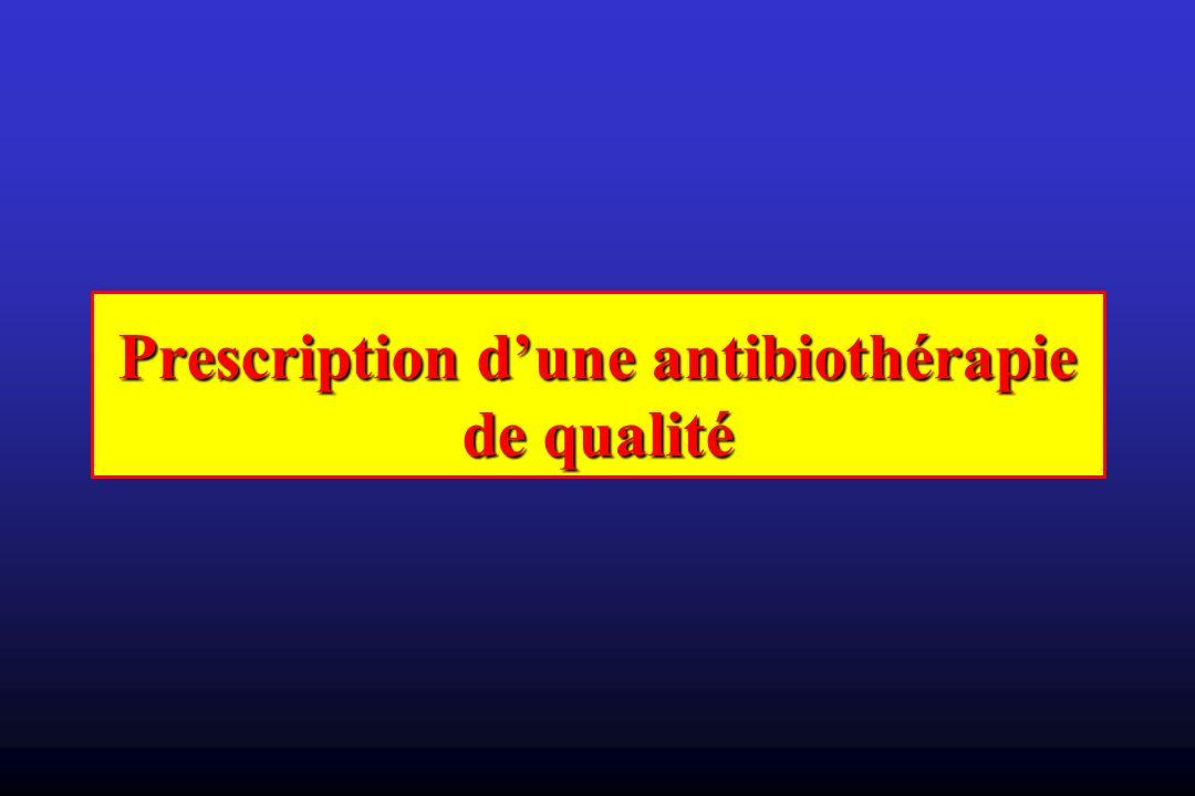 Prescription d'une antibiothérapie de qualité