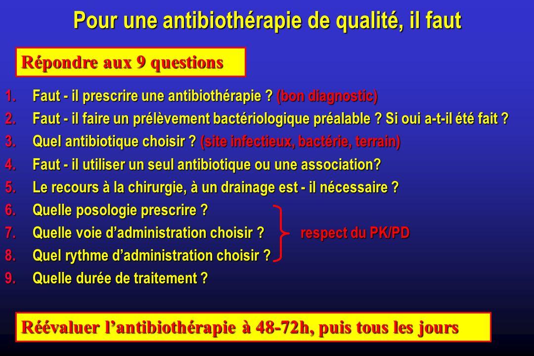 Pour une antibiothérapie de qualité, il faut