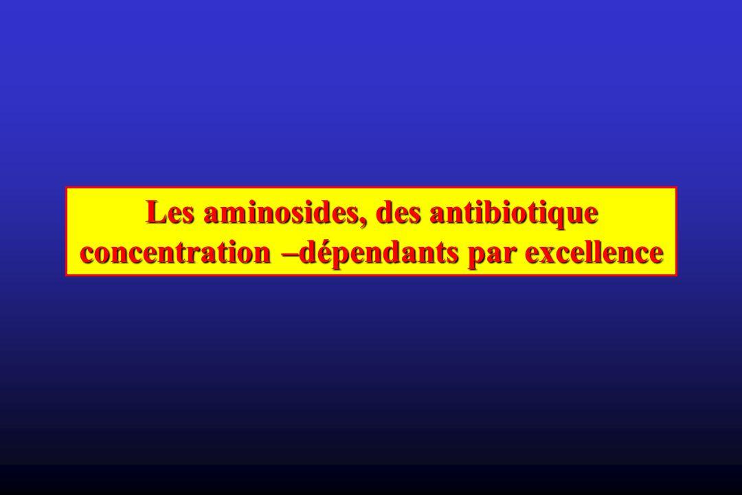 Les aminosides, des antibiotique concentration –dépendants par excellence