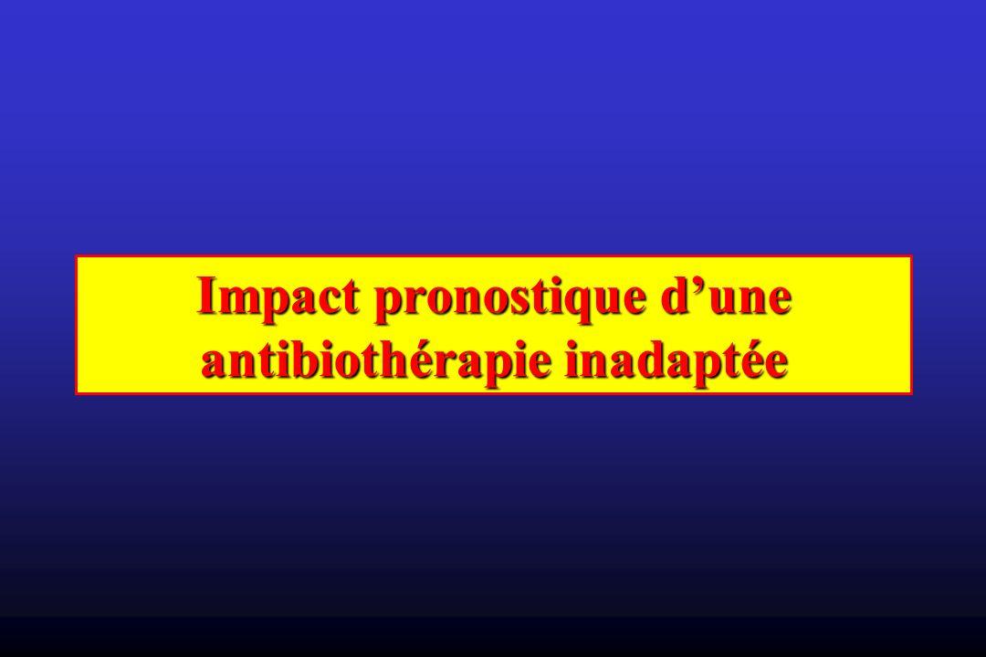 Impact pronostique d'une antibiothérapie inadaptée