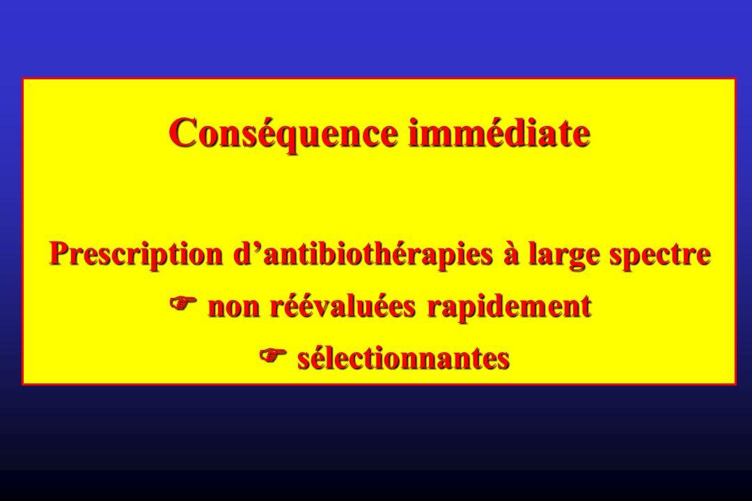 Conséquence immédiate Prescription d'antibiothérapies à large spectre  non réévaluées rapidement  sélectionnantes